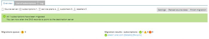 plesk migration finished